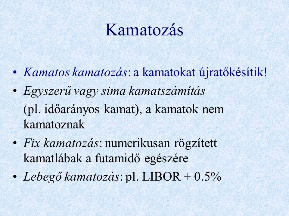Kamatozás Kamatos kamatozás: a kamatokat újratőkésítik!