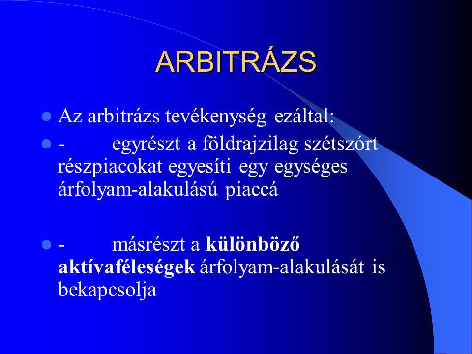 ARBITRÁZS Az arbitrázs tevékenység ezáltal: