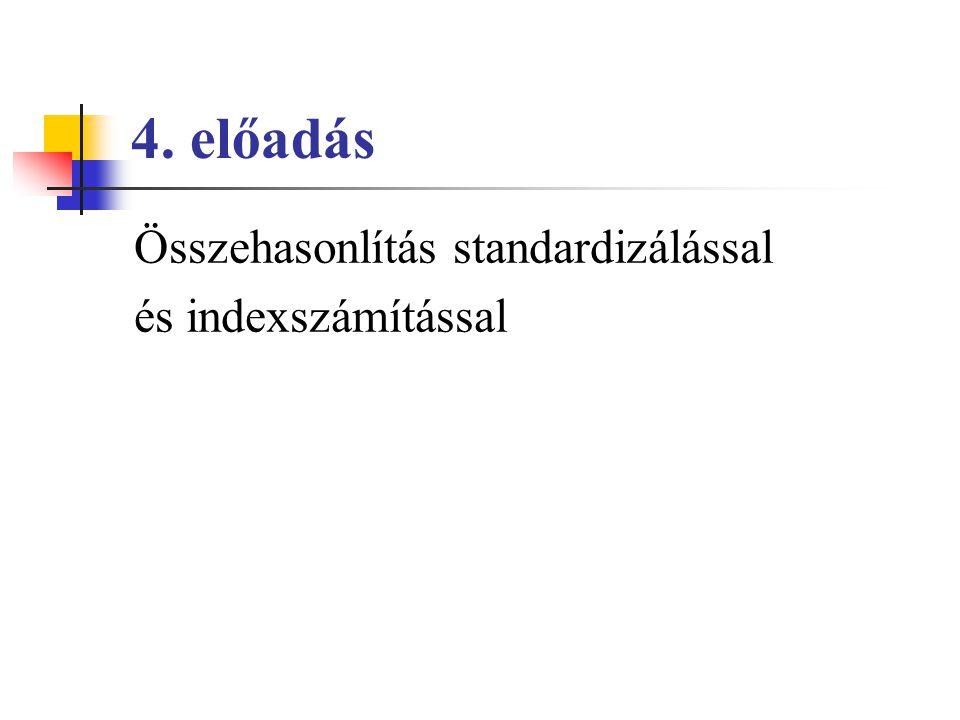 4. előadás Összehasonlítás standardizálással és indexszámítással