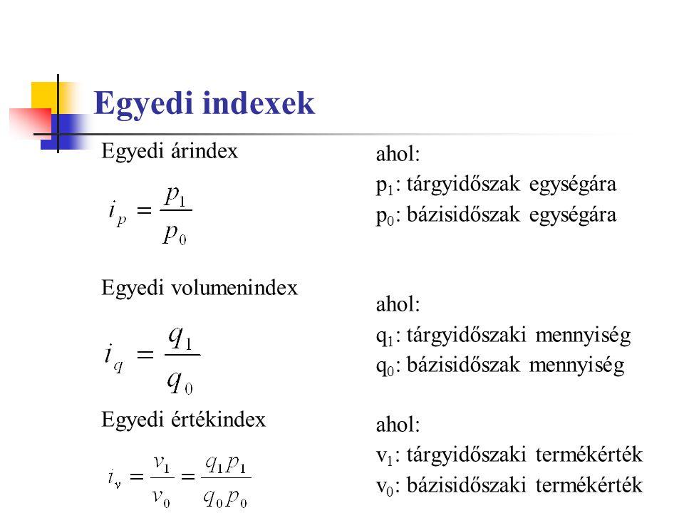 Egyedi indexek Egyedi árindex Egyedi volumenindex Egyedi értékindex