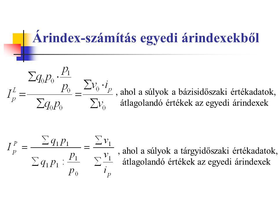 Árindex-számítás egyedi árindexekből
