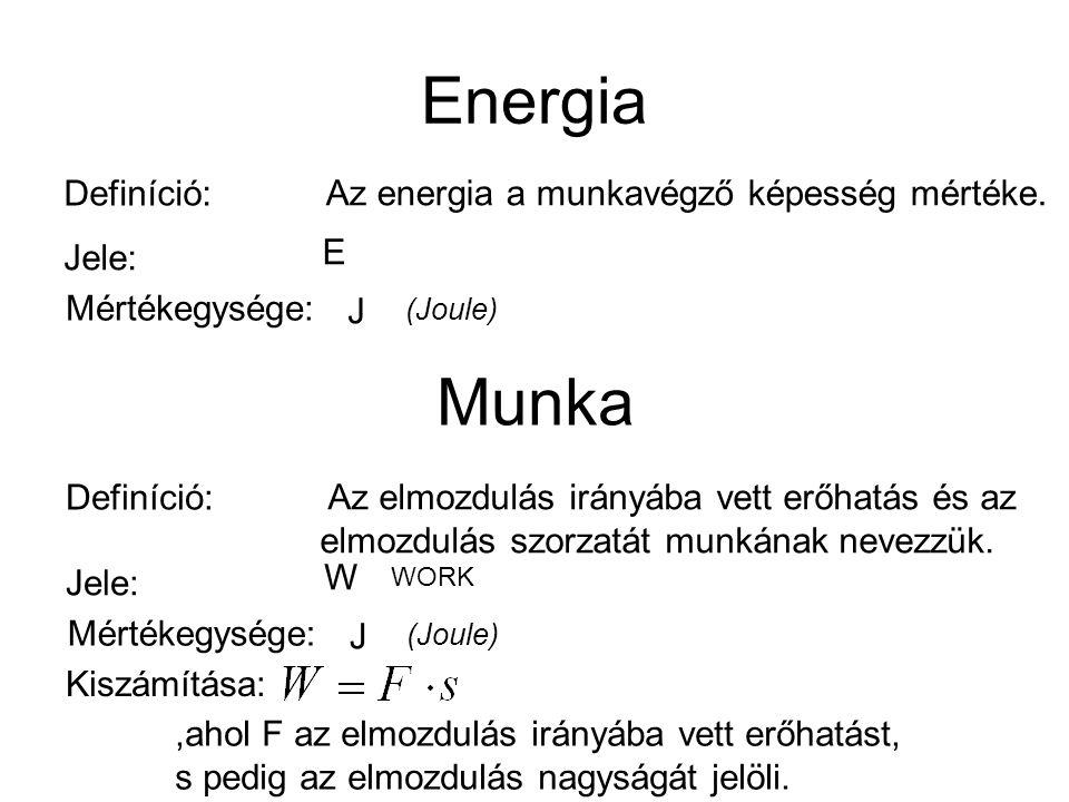 Energia Munka Definíció: Az energia a munkavégző képesség mértéke.