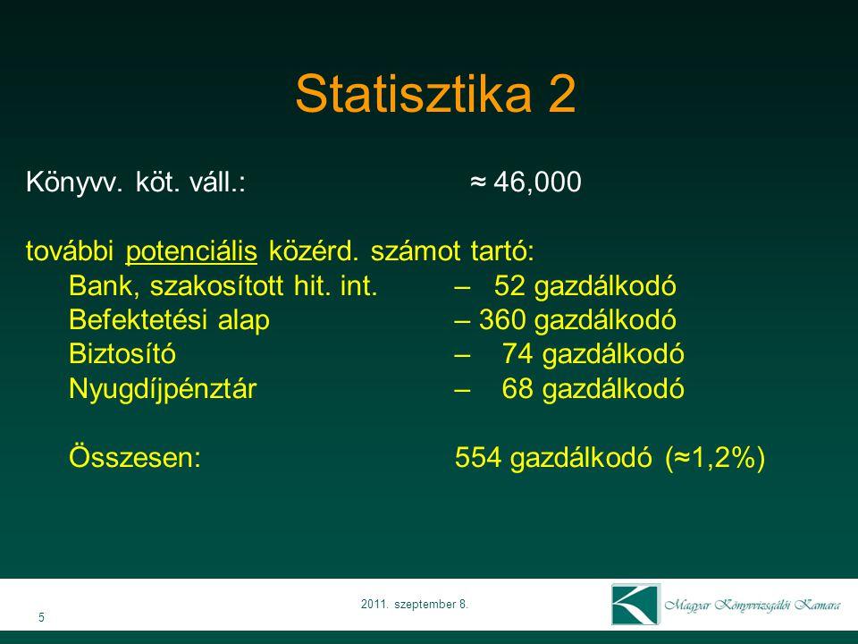 Statisztika 2 Könyvv. köt. váll.: ≈ 46,000