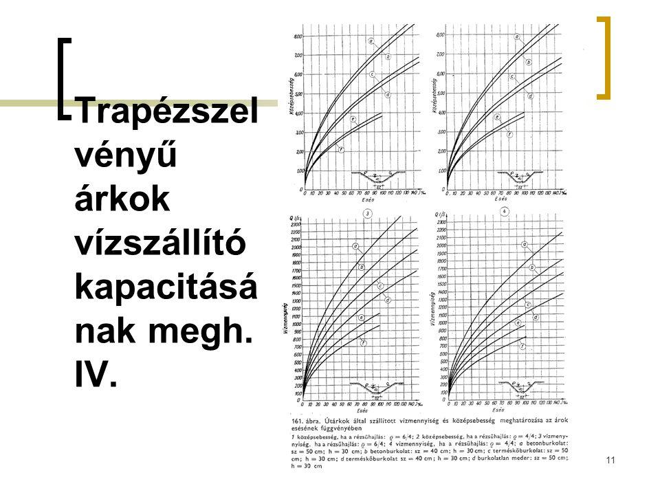 Trapézszelvényű árkok vízszállító kapacitásának megh. IV.