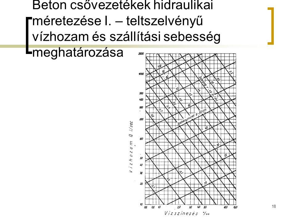 Beton csővezetékek hidraulikai méretezése I