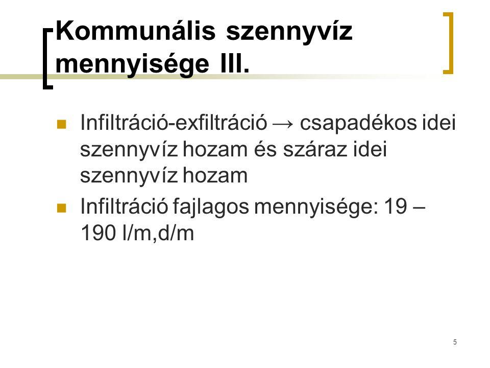 Kommunális szennyvíz mennyisége III.