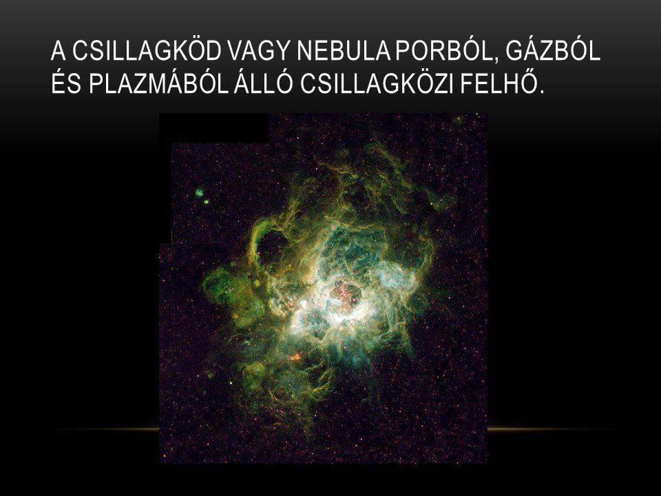 A csillagköd vagy nebula porból, gázból és plazmából álló csillagközi felhő.