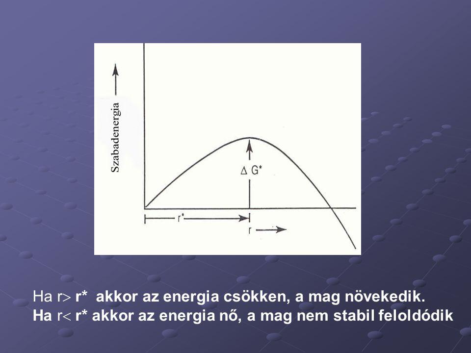 Ha r r* akkor az energia csökken, a mag növekedik.