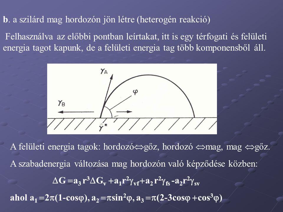 b. a szilárd mag hordozón jön létre (heterogén reakció)