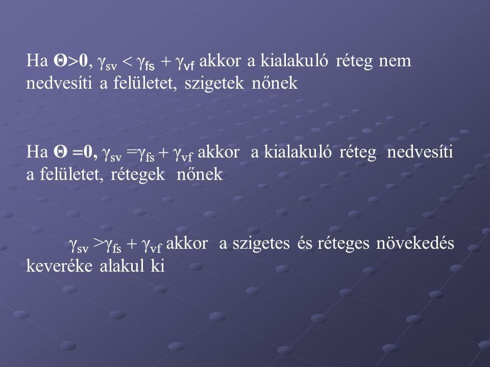 Ha Θ0, γsv  γfs  γvf akkor a kialakuló réteg nem nedvesíti a felületet, szigetek nőnek