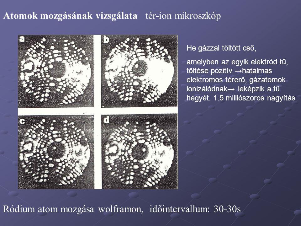 Atomok mozgásának vizsgálata tér-ion mikroszkóp
