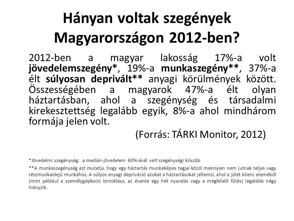 Hányan voltak szegények Magyarországon 2012-ben