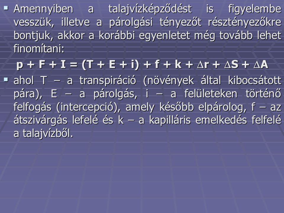 p + F + I = (T + E + i) + f + k + r + S + A