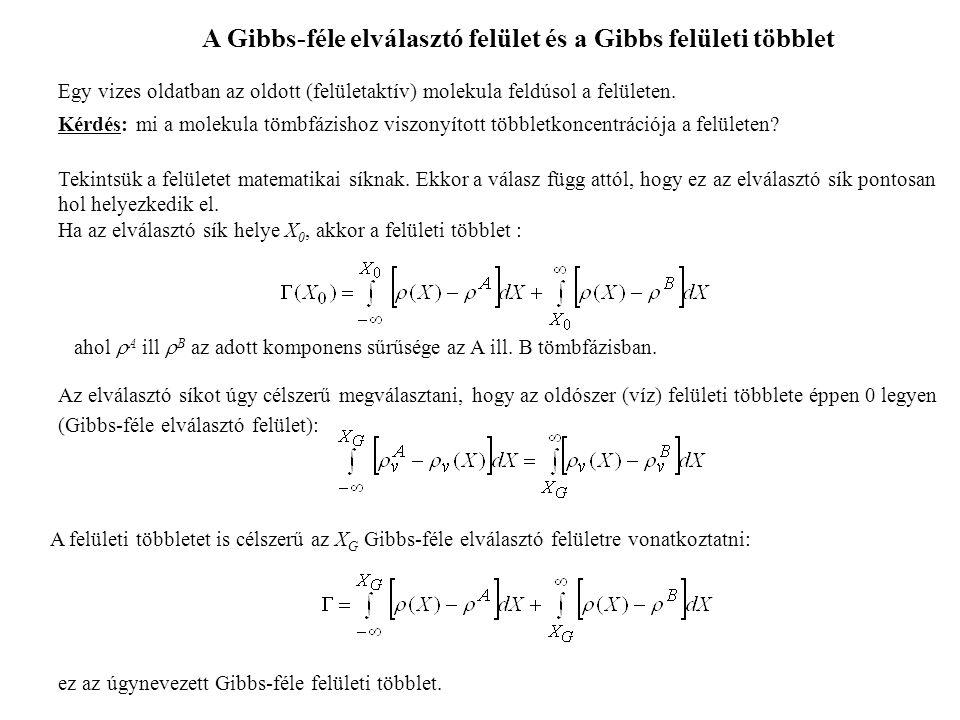 A Gibbs-féle elválasztó felület és a Gibbs felületi többlet