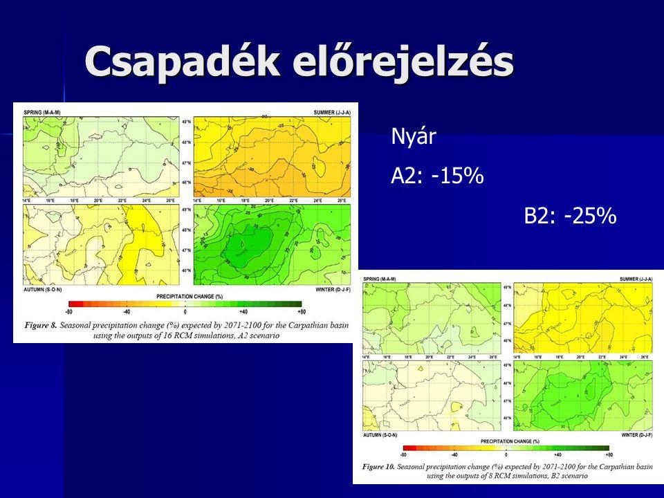 Csapadék előrejelzés Nyár A2: -15% B2: -25%