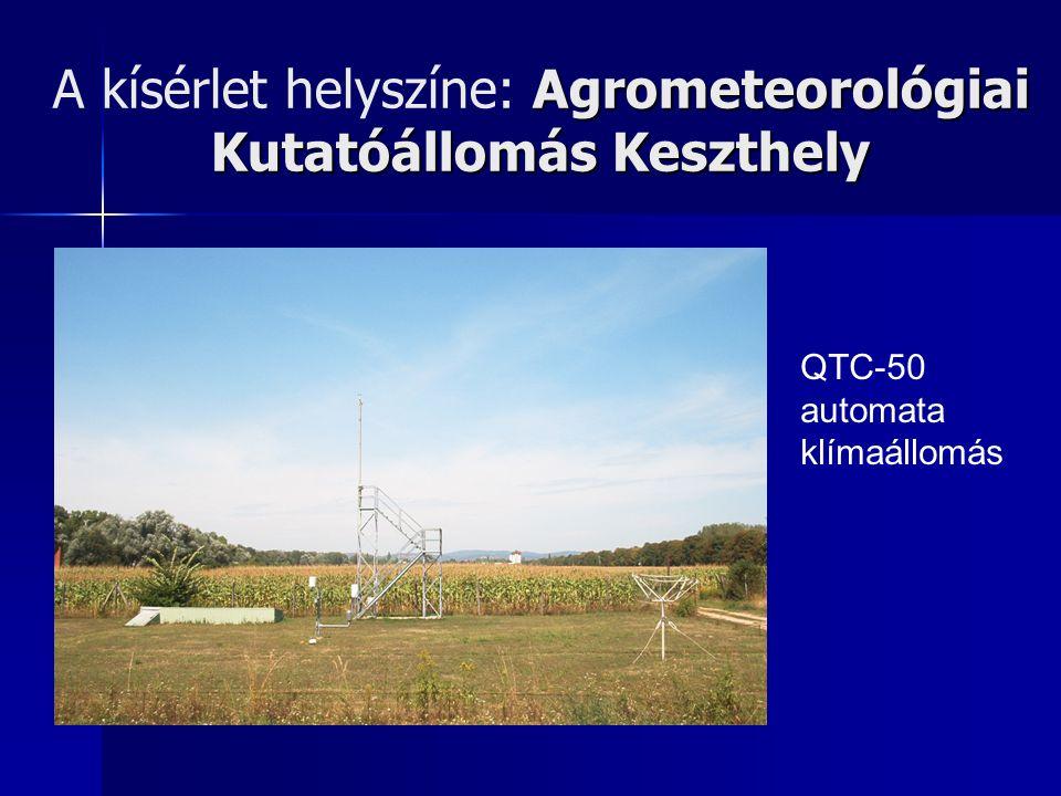 A kísérlet helyszíne: Agrometeorológiai Kutatóállomás Keszthely