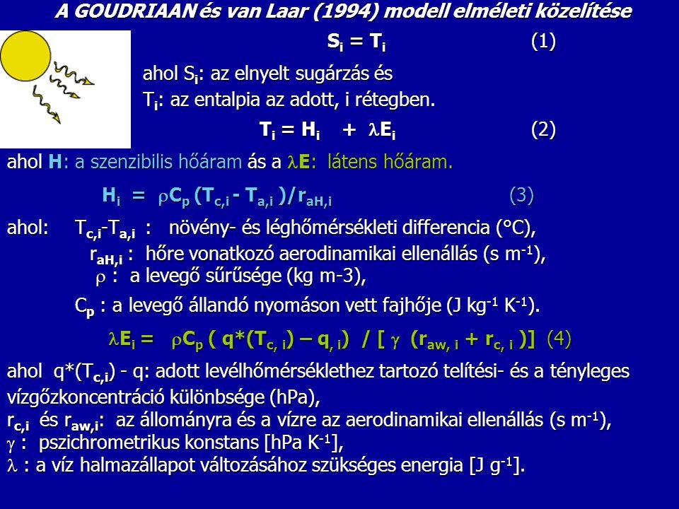 A GOUDRIAAN és van Laar (1994) modell elméleti közelítése