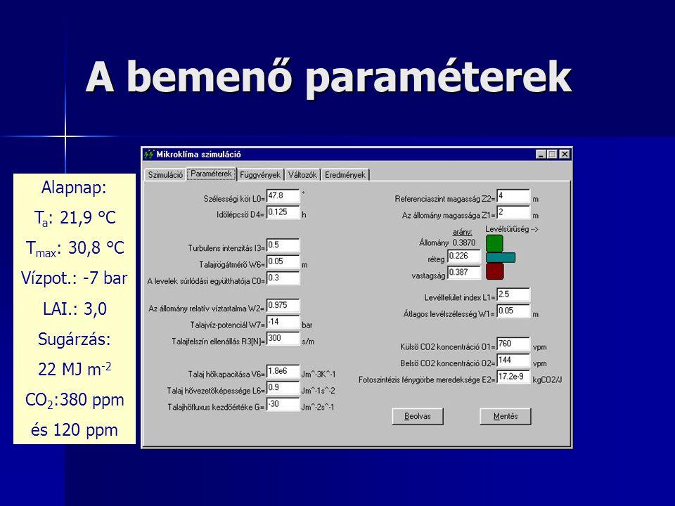 A bemenő paraméterek Alapnap: Ta: 21,9 °C Tmax: 30,8 °C