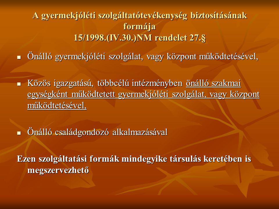 A gyermekjóléti szolgáltatótevékenység biztosításának formája 15/1998