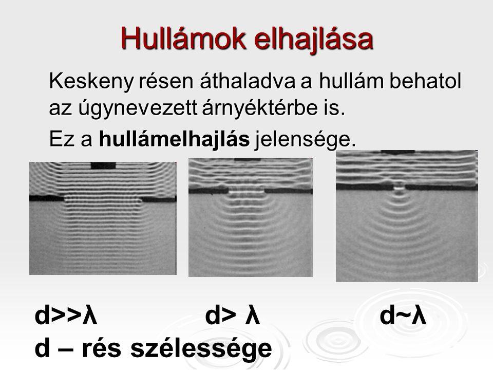 Hullámok elhajlása d>>λ d> λ d~λ d – rés szélessége