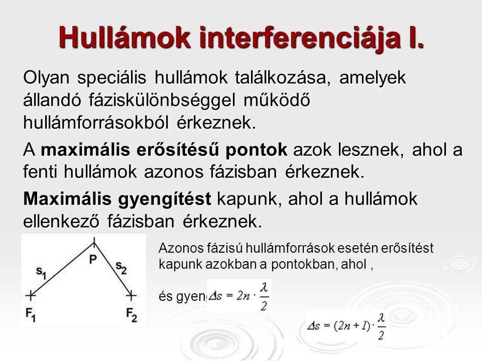 Hullámok interferenciája I.
