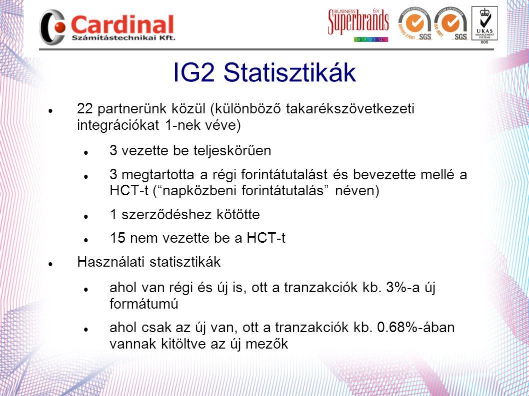 IG2 Statisztikák 22 partnerünk közül (különböző takarékszövetkezeti integrációkat 1-nek véve) 3 vezette be teljeskörűen.