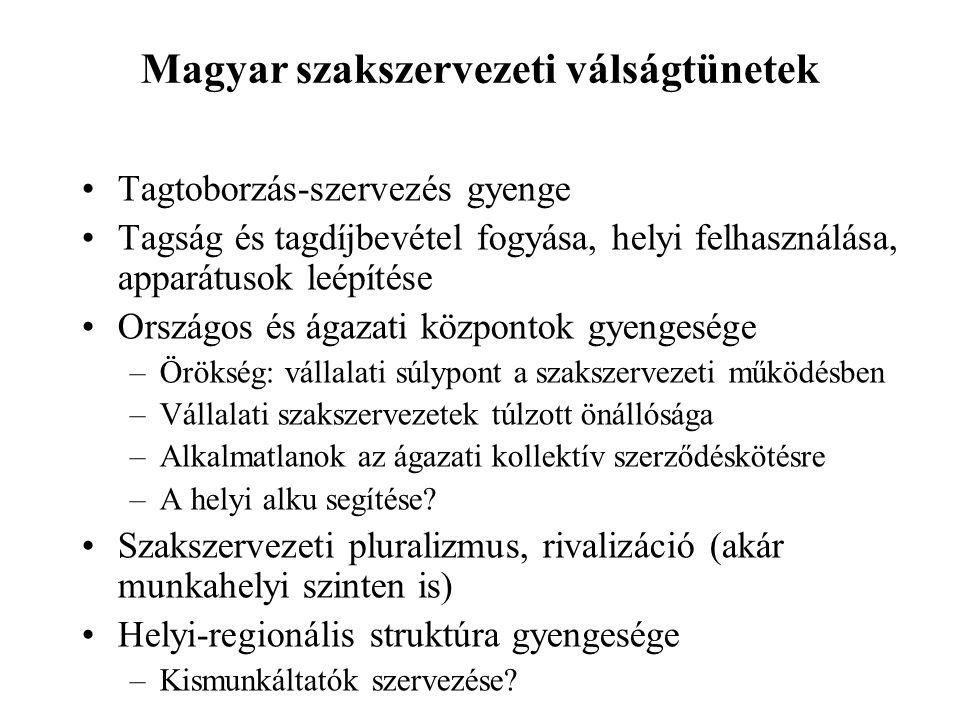 Magyar szakszervezeti válságtünetek