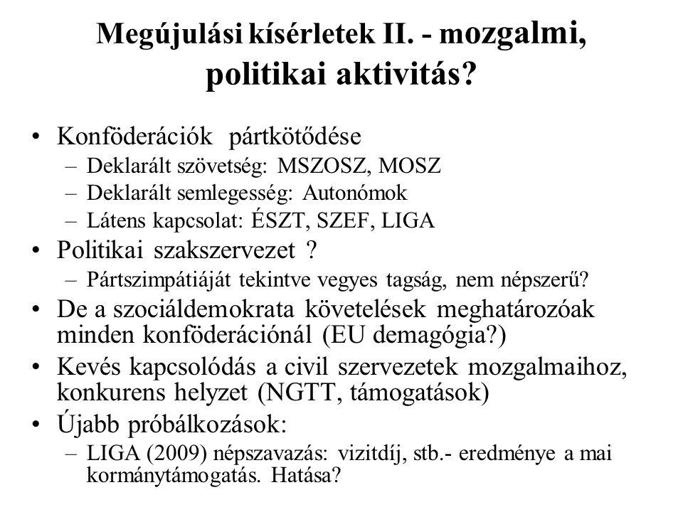 Megújulási kísérletek II. - mozgalmi, politikai aktivitás