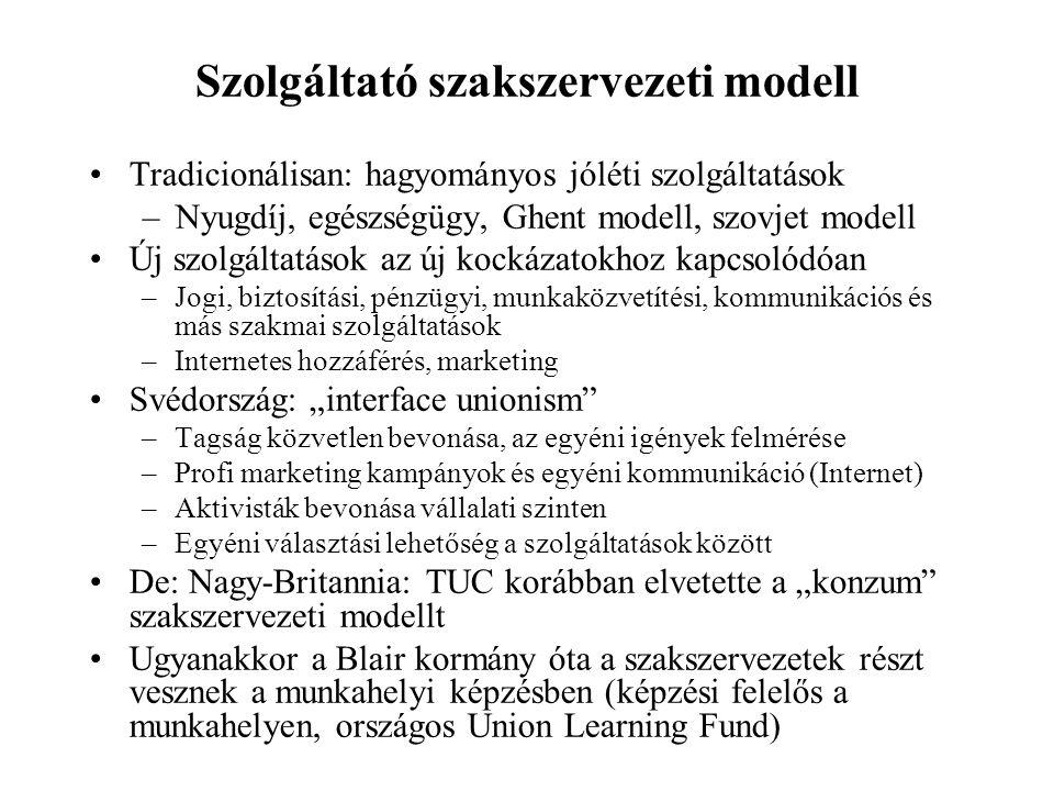 Szolgáltató szakszervezeti modell