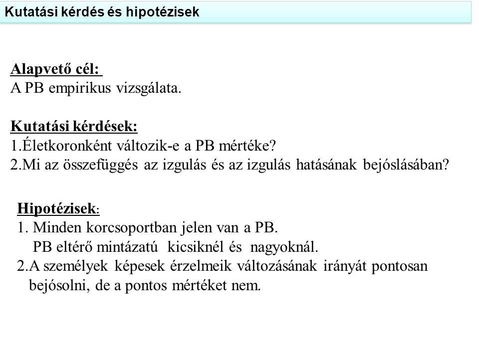 A PB empirikus vizsgálata. Kutatási kérdések: