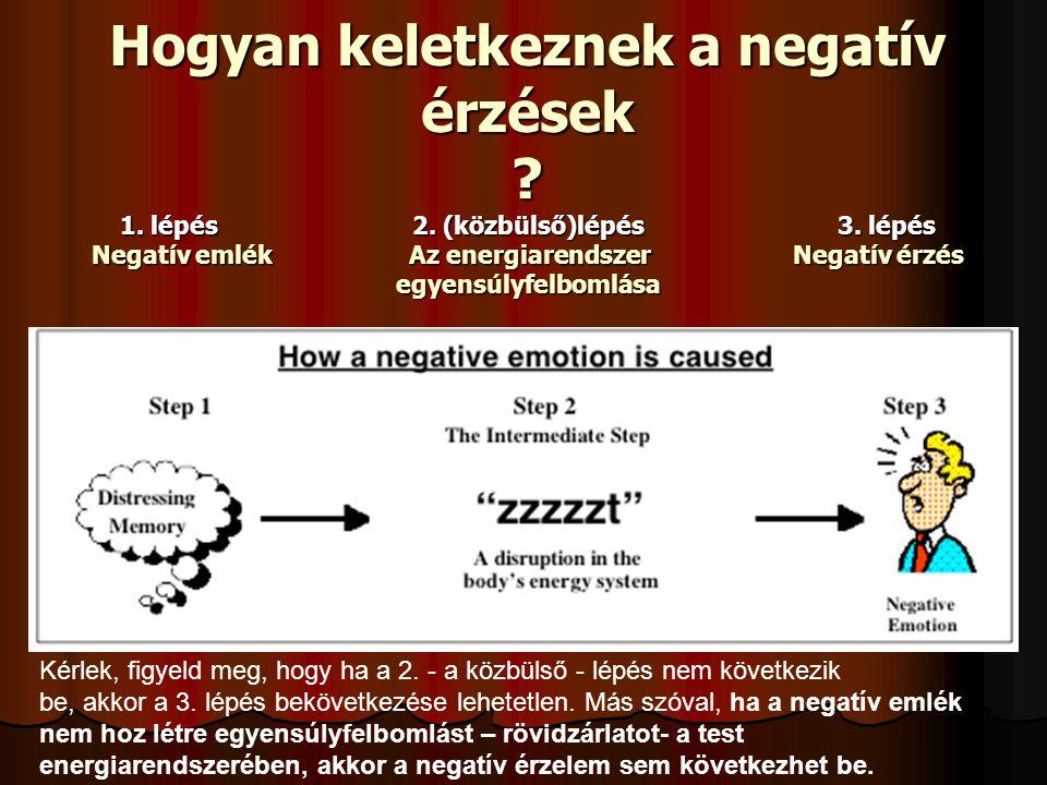 Hogyan keletkeznek a negatív érzések. 1. lépés 2. (közbülső)lépés 3