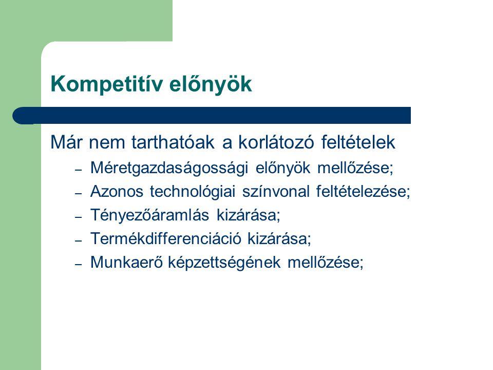 Kompetitív előnyök Már nem tarthatóak a korlátozó feltételek