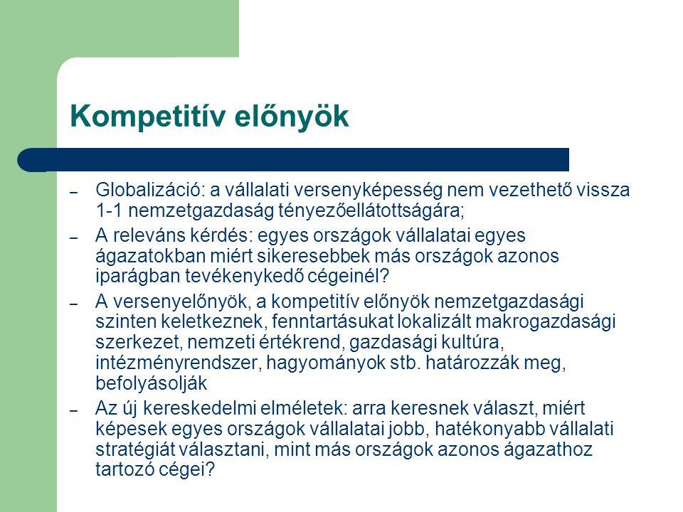 Kompetitív előnyök Globalizáció: a vállalati versenyképesség nem vezethető vissza 1-1 nemzetgazdaság tényezőellátottságára;