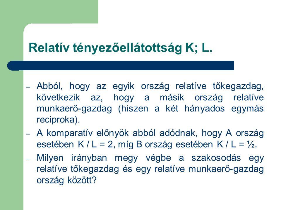 Relatív tényezőellátottság K; L.