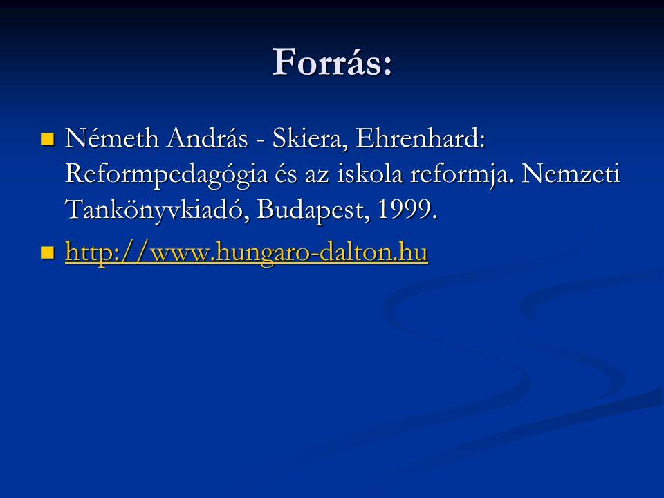 Forrás: Németh András - Skiera, Ehrenhard: Reformpedagógia és az iskola reformja. Nemzeti Tankönyvkiadó, Budapest, 1999.