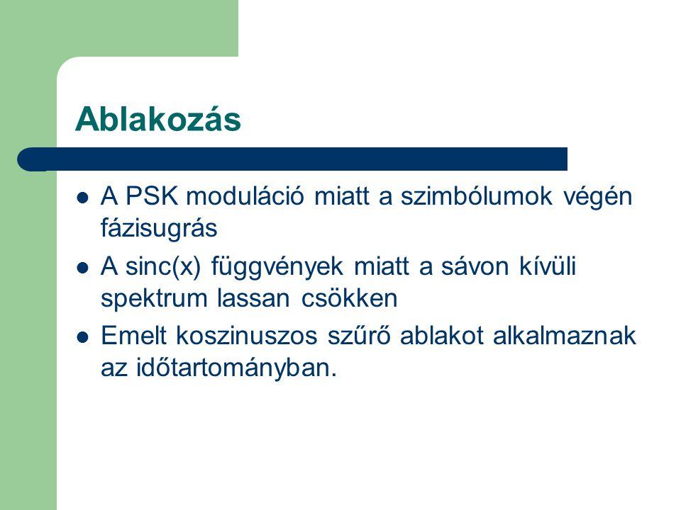 Ablakozás A PSK moduláció miatt a szimbólumok végén fázisugrás