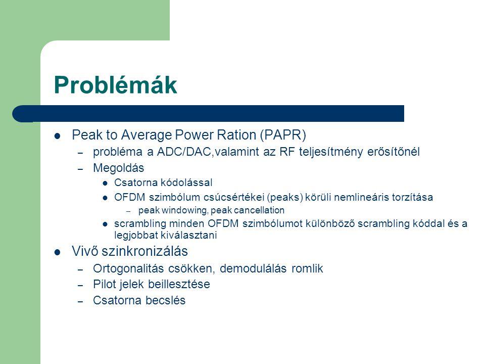 Problémák Peak to Average Power Ration (PAPR) Vivő szinkronizálás