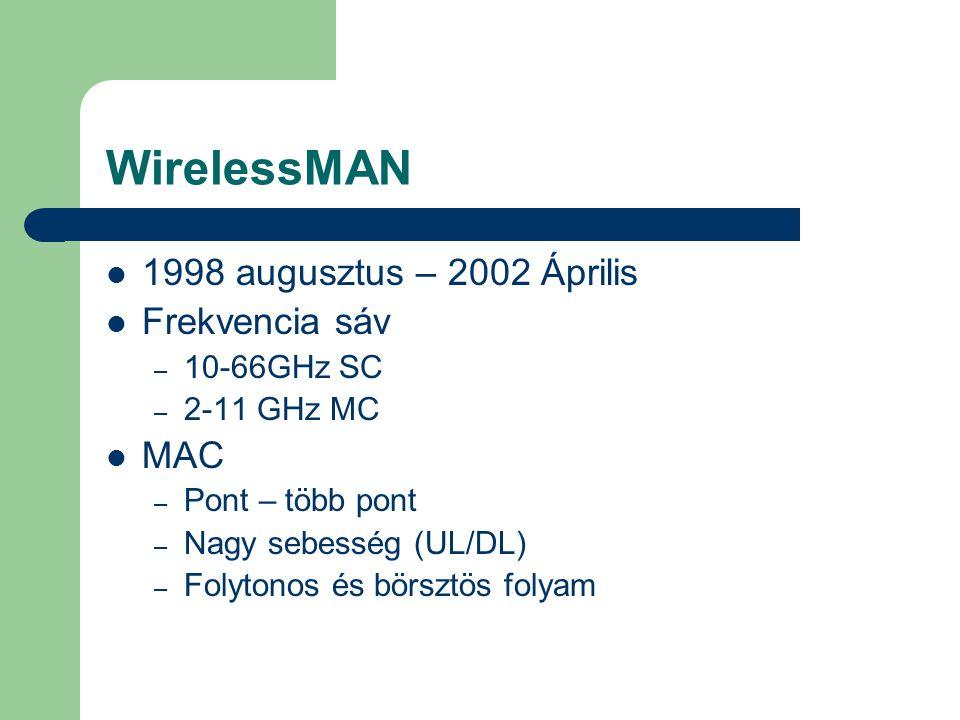 WirelessMAN 1998 augusztus – 2002 Április Frekvencia sáv MAC