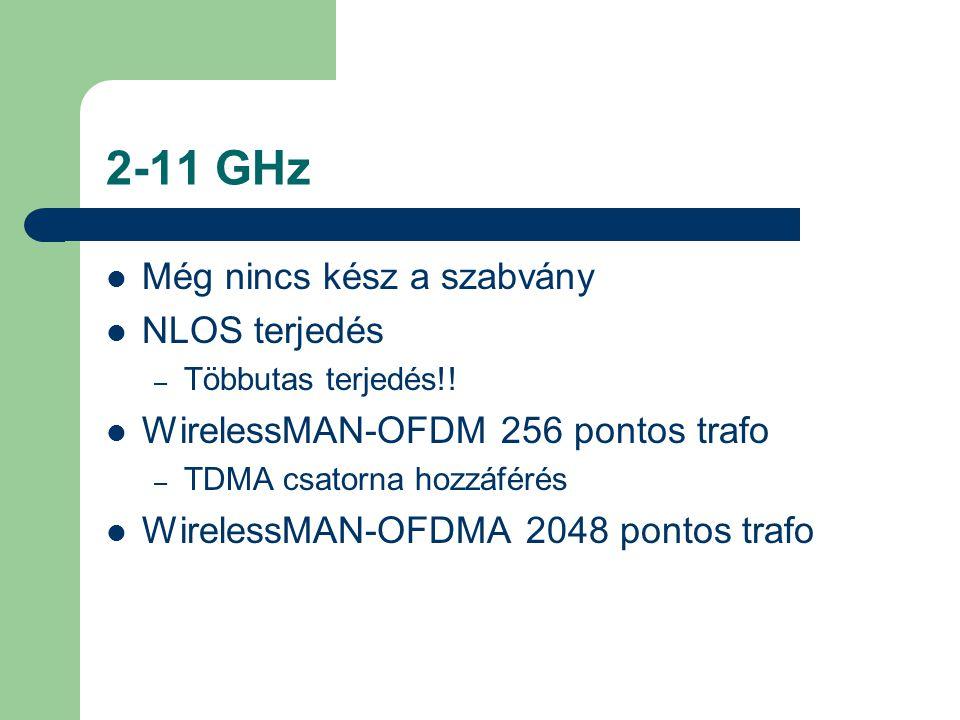 2-11 GHz Még nincs kész a szabvány NLOS terjedés