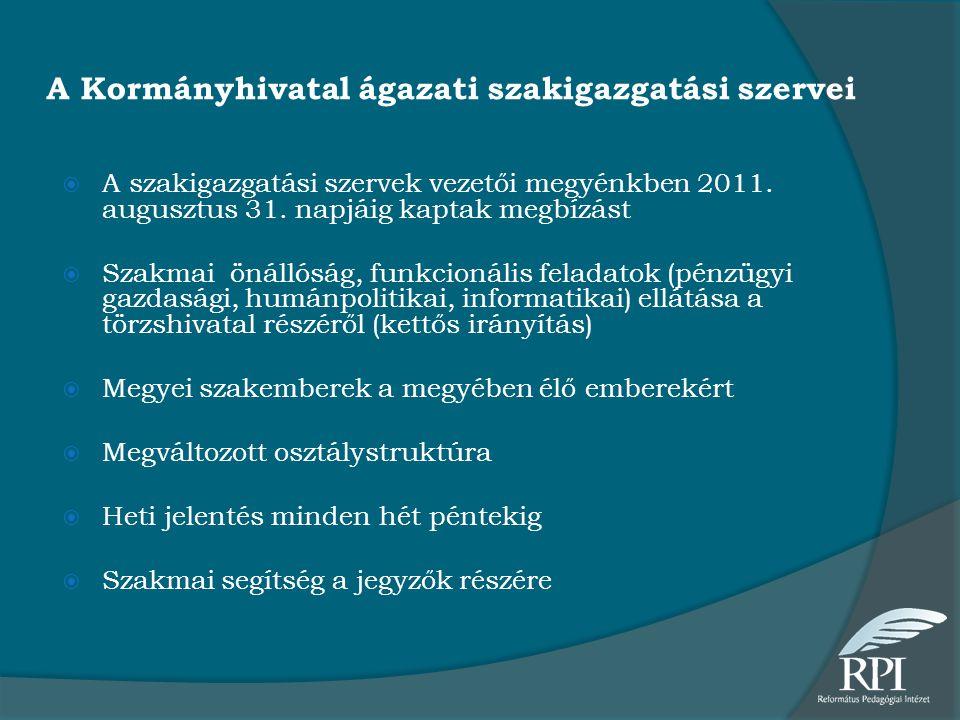 A Kormányhivatal ágazati szakigazgatási szervei