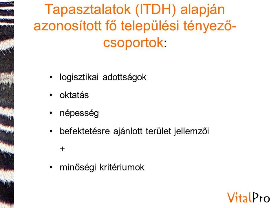 Tapasztalatok (ITDH) alapján azonosított fő települési tényező-csoportok: