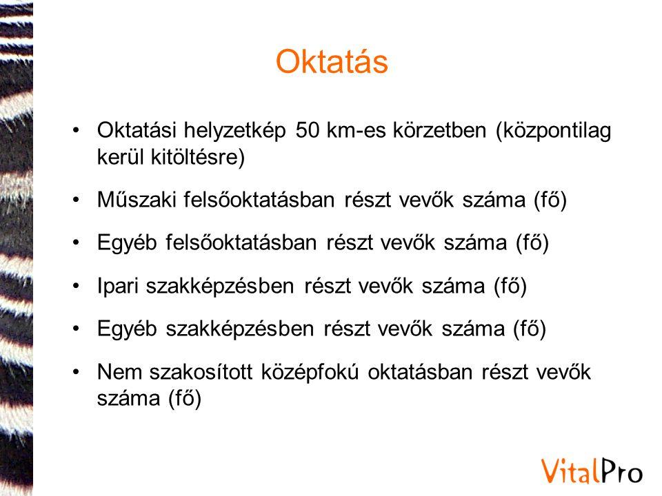Oktatás Oktatási helyzetkép 50 km-es körzetben (központilag kerül kitöltésre) Műszaki felsőoktatásban részt vevők száma (fő)