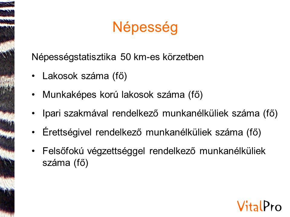 Népesség Népességstatisztika 50 km-es körzetben Lakosok száma (fő)