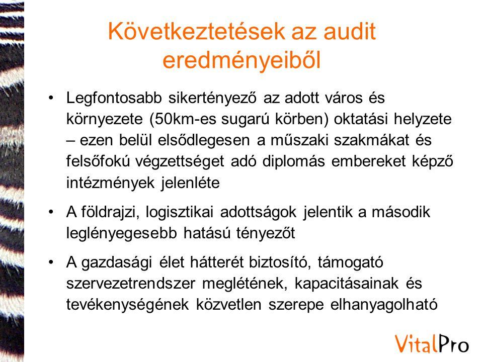 Következtetések az audit eredményeiből