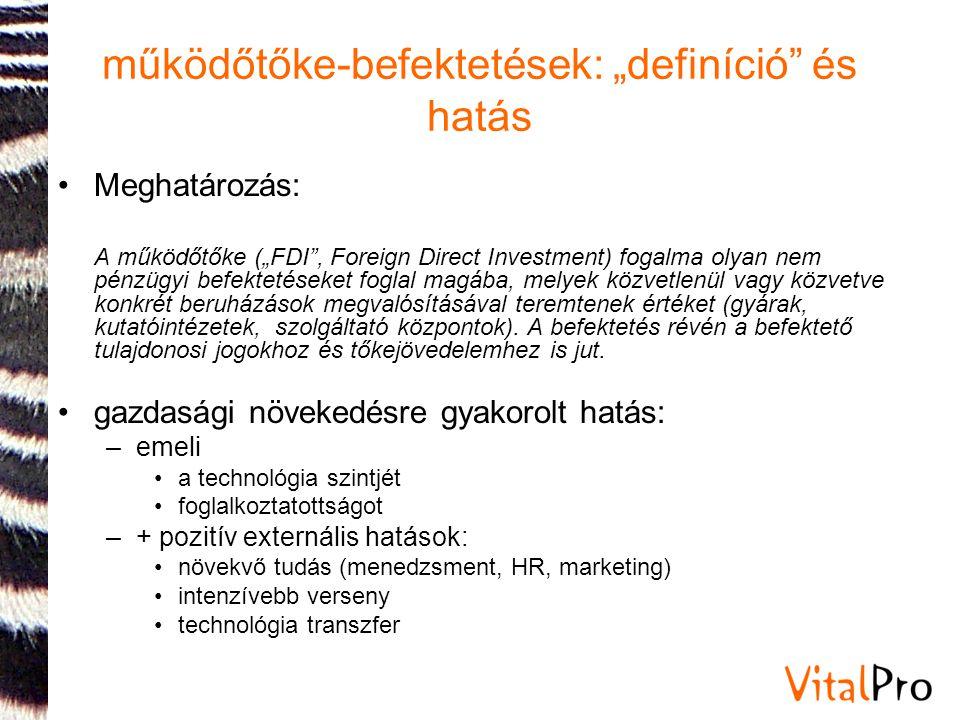 """működőtőke-befektetések: """"definíció és hatás"""