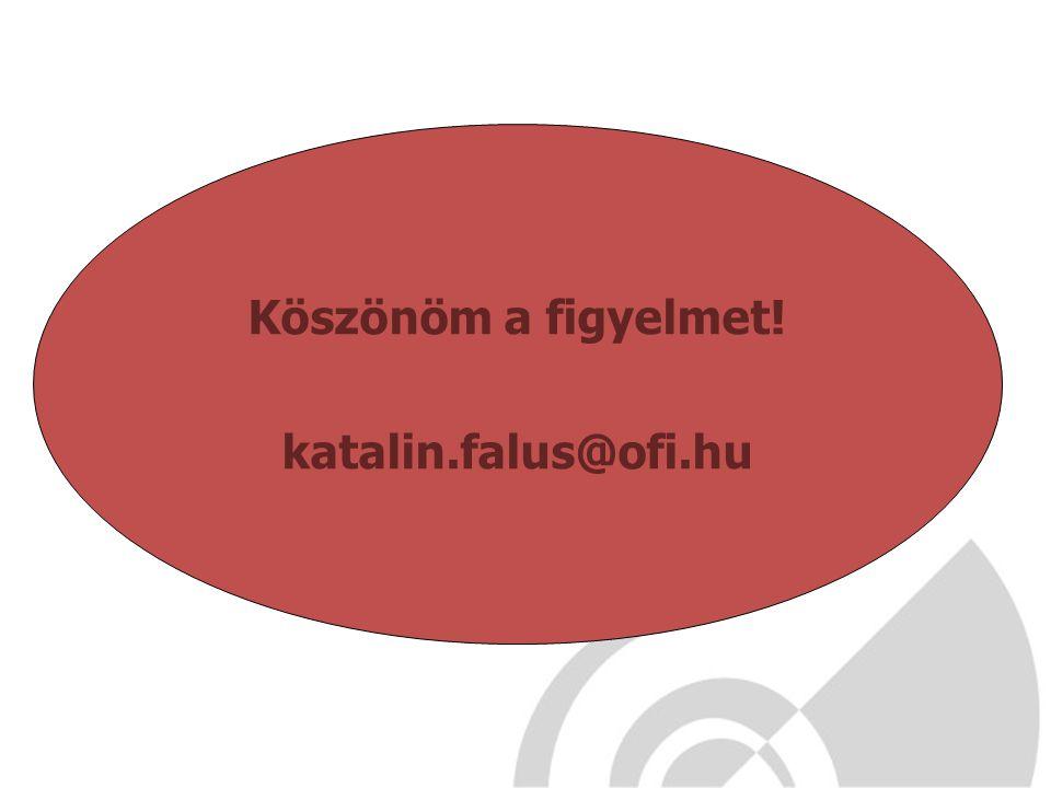 Köszönöm a figyelmet! katalin.falus@ofi.hu