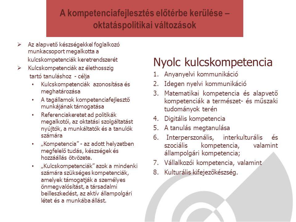 Nyolc kulcskompetencia