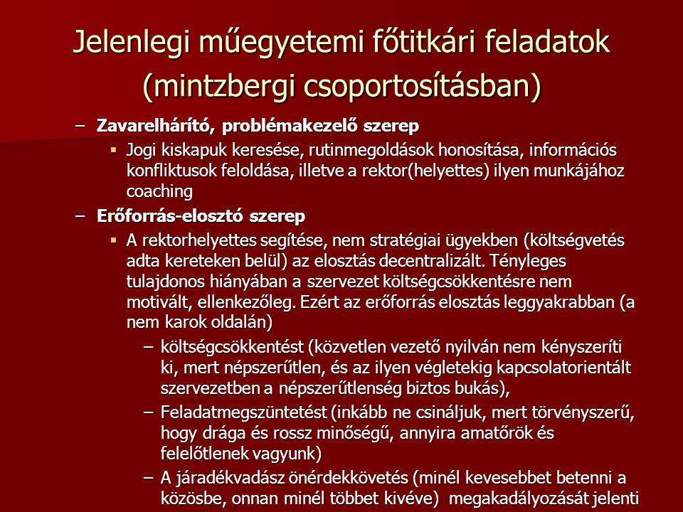Jelenlegi műegyetemi főtitkári feladatok (mintzbergi csoportosításban)