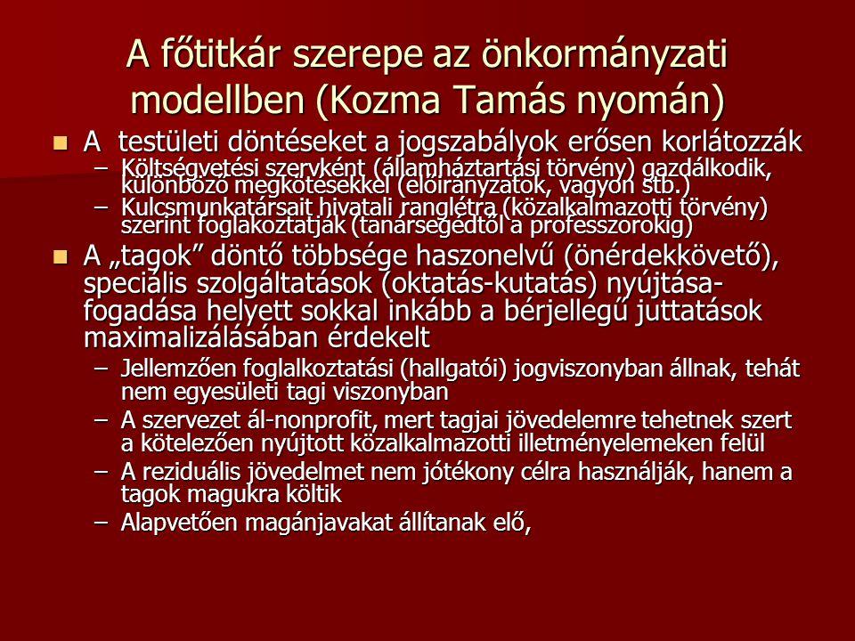 A főtitkár szerepe az önkormányzati modellben (Kozma Tamás nyomán)