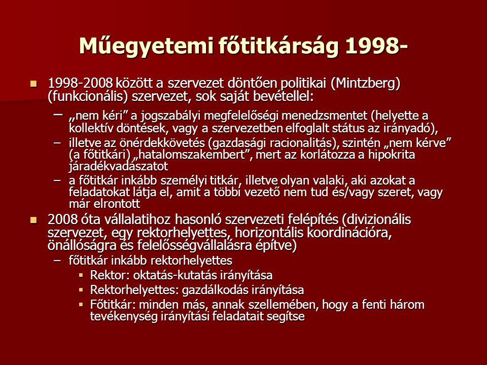 Műegyetemi főtitkárság 1998-